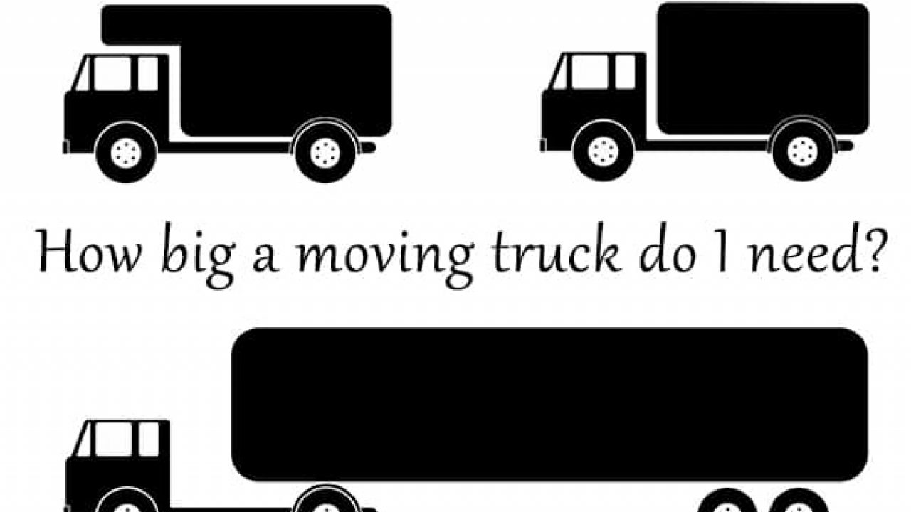 What size moving truck do I need?